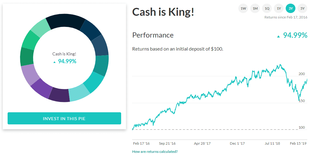 Cash is King! M1 Finance Pie