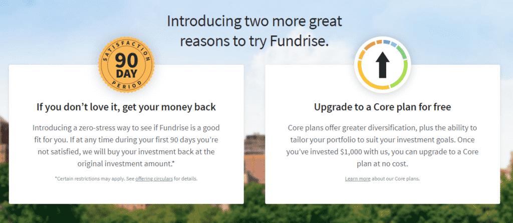 Fundrise Money Back Guarantee (1)